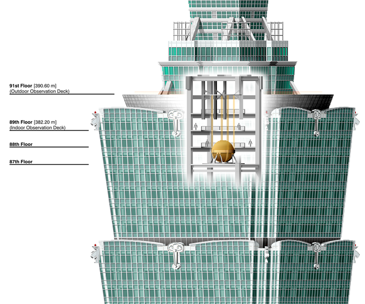 Taipei 101 Tower in Taiwan by C.Y. Lee & Partners Homesthetics earthquake system