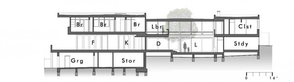 section plane trough Modern Cliff View Residence Shining in a Contemporary Style- OZ House California modern mansion (1)