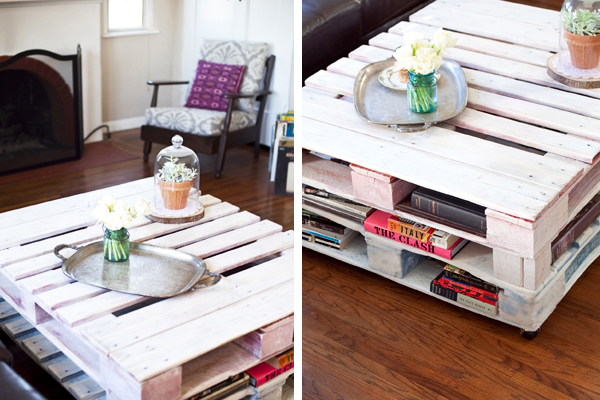 Creative Ideas pallet table
