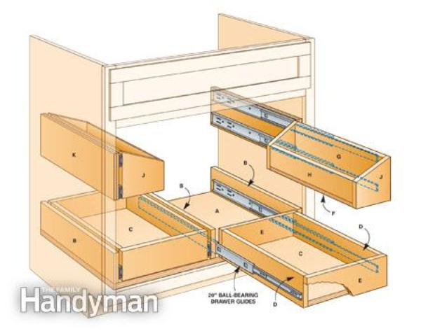 Charmant DIY Storage Ideas How To Build Kitchen Storage Trays Underneath The Sink