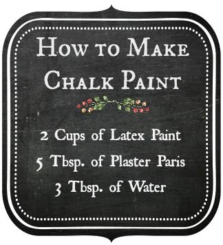 Beautiful Creative Ways Chalk Paint Can Improve Your Home-homesthetics (32)