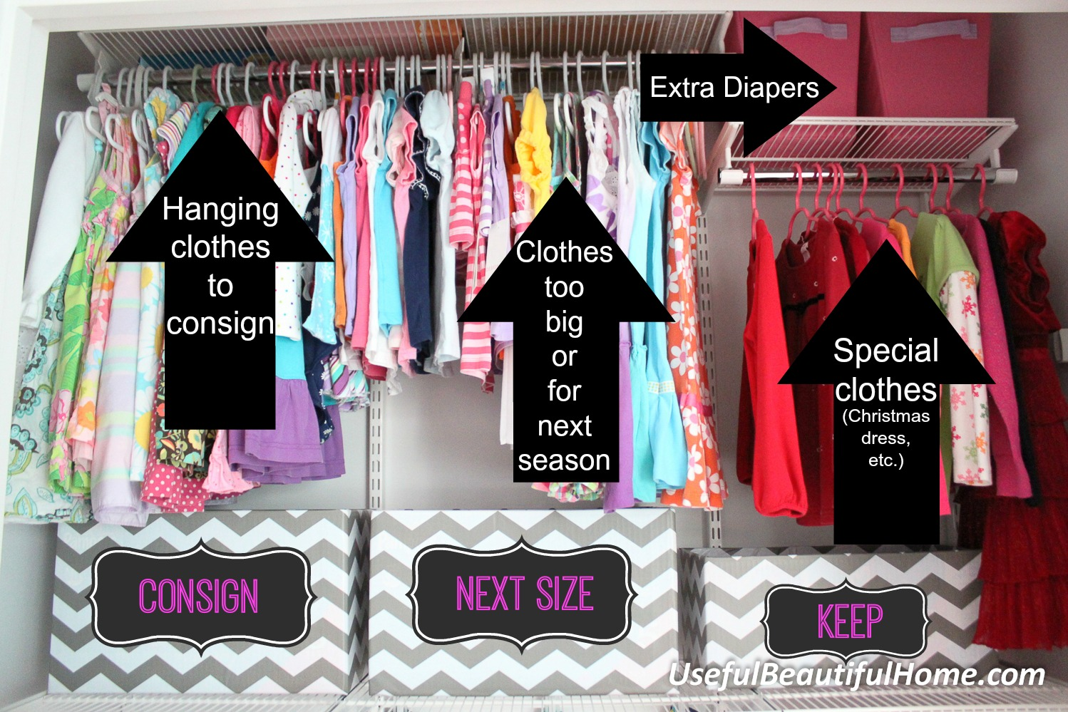 Keep Your Clothes In Order. Diagramed Closet