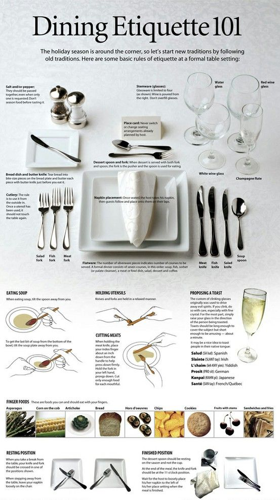 Learn These Fine Dining Etiquette Tips and Feed Your Imagination ...