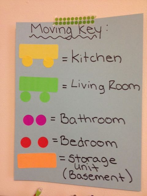 30+ Insanely Helpful Moving Tips That Everyone Should Know homesthetics decor (20)