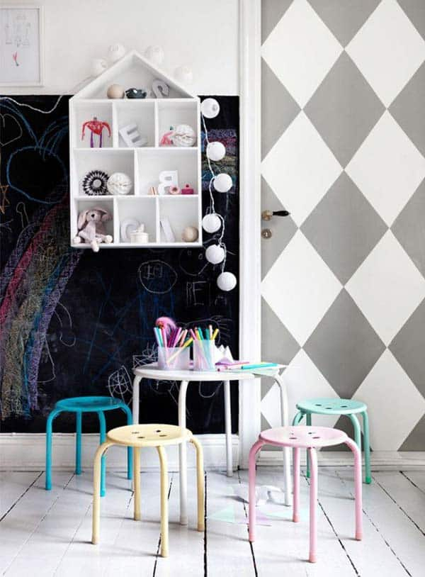 36 Examples That Will Teach You How to Decorate With Colored Chalkboard homesthetics decor (5)