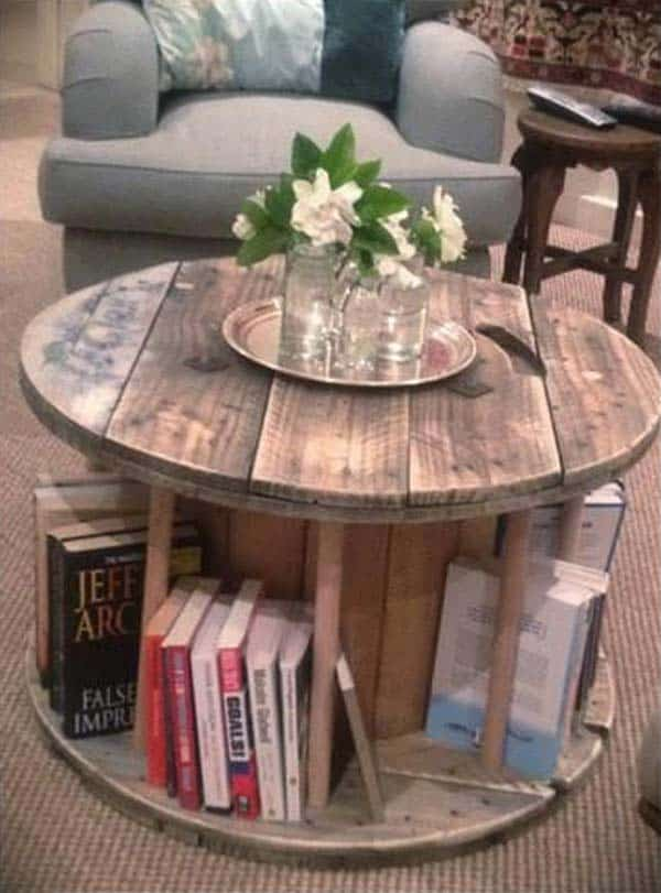 #9 USE A WIRE SPOOL TO CREATE A SPINNINGBOOK UNIT