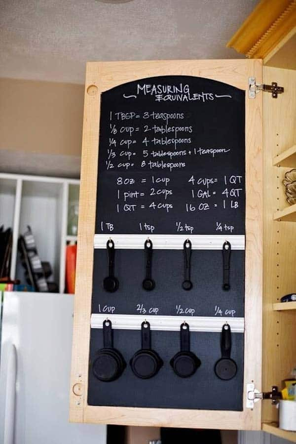 Use Chalkboard Paint On A Kitchen