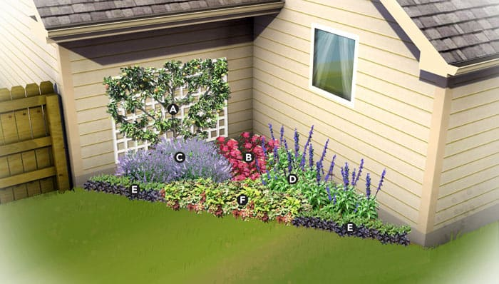 10 small flower garden ideas to build a serene backyard for Corner flower bed ideas