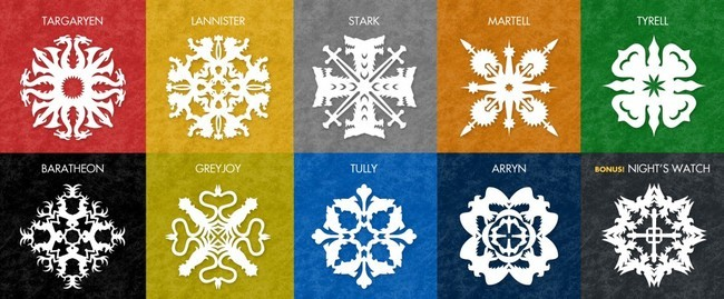 Game Of Thrones Deko. Game Of Thrones By Saberman With Game Of