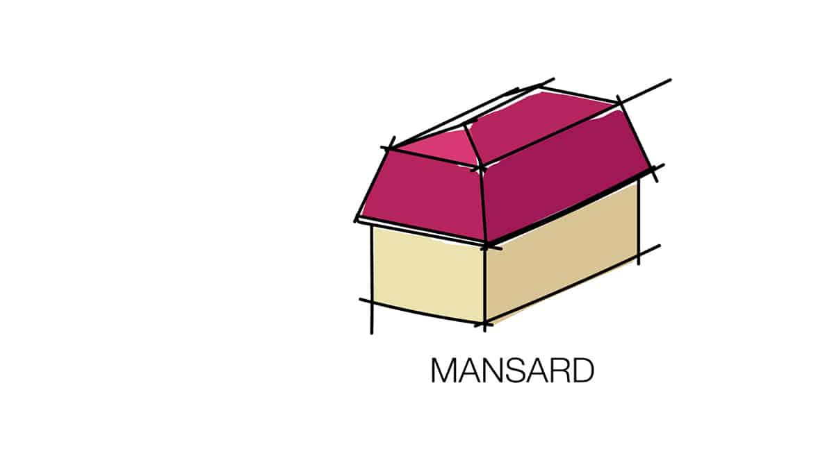 What Is The Mansard Roof Advantages And Disadvantages