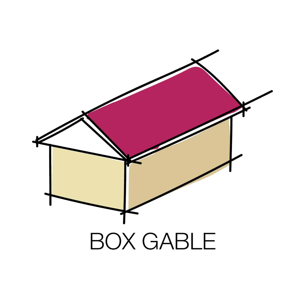 Learn about the 20 most popular roof types for your future for Box gable roof