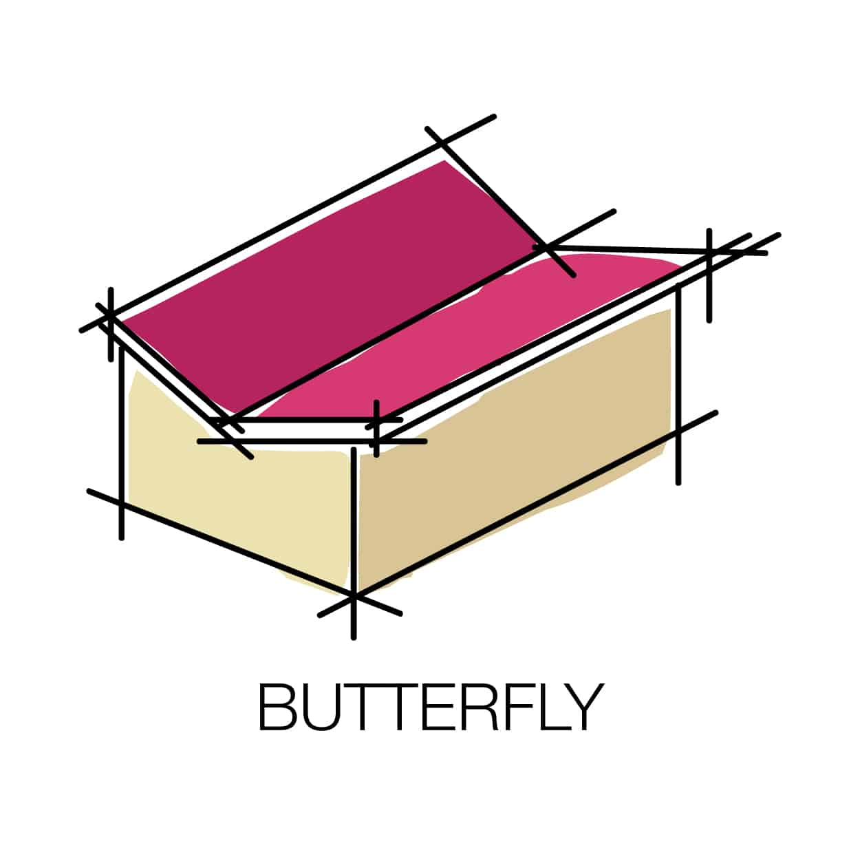 Simply Put, A Butterfly Roof Is Nothing But An Inverted Gable Roof. This  Type Of Roof Structure Is Quite New Compared To Other Roof Structures  Featured On ...