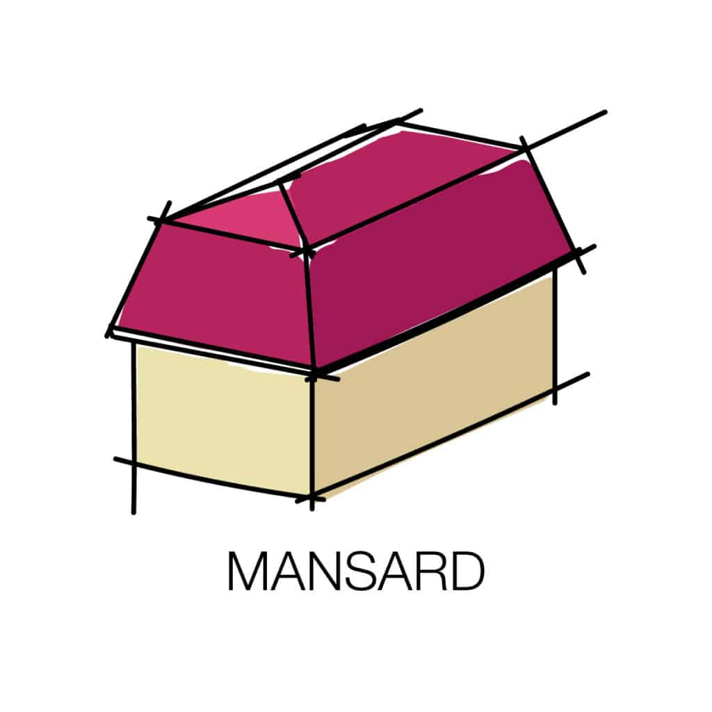 Learn about the 20 most popular roof types for your future for What is a mansard roof