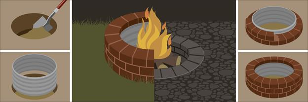 THE TWO-STEP DUG-IN FIRE PIT