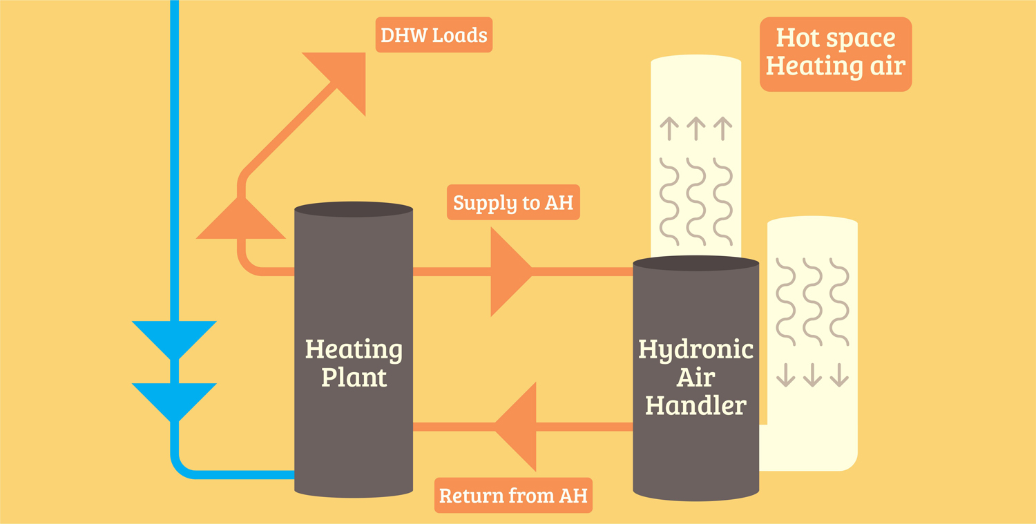 7 Types of Water Heaters Explained in Detail 3