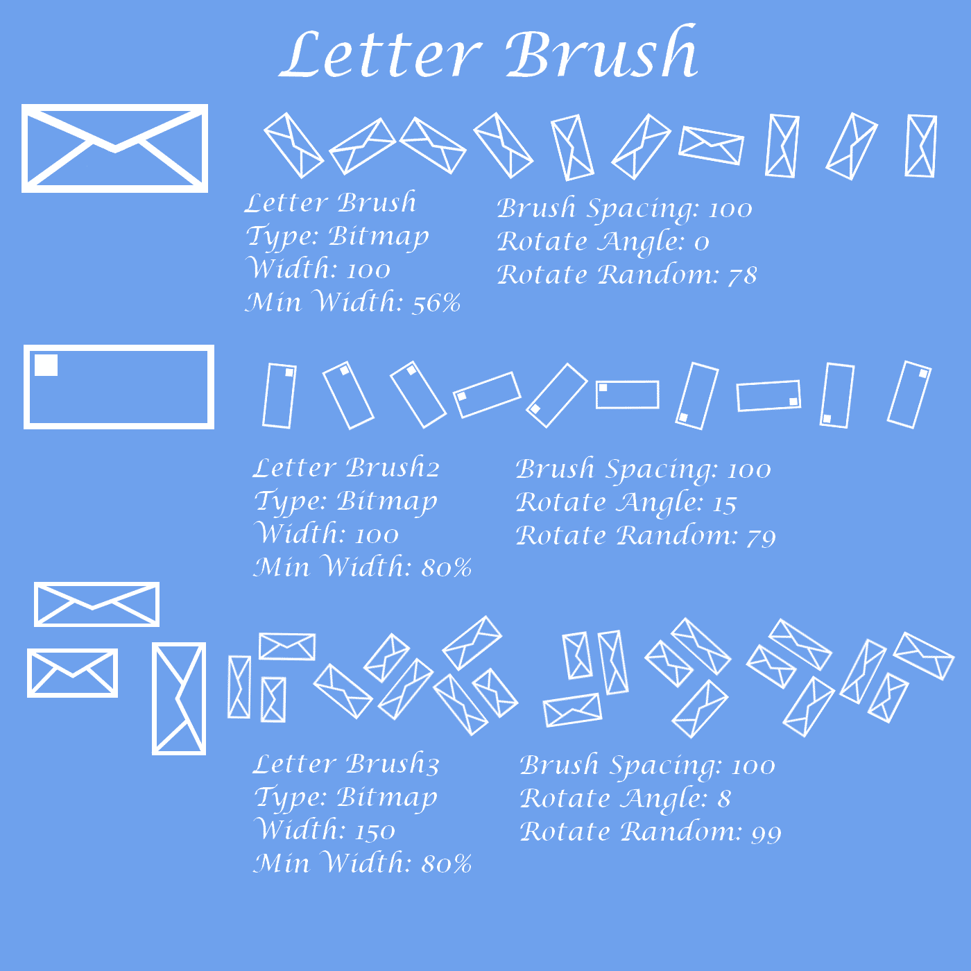 45. Letters and Envelopes